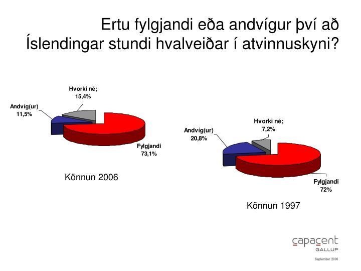 Ertu fylgjandi eða andvígur því að Íslendingar stundi hvalveiðar í atvinnuskyni?