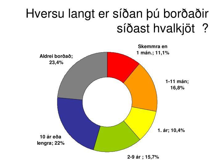 Hversu langt er síðan þú borðaðir síðast hvalkjöt  ?