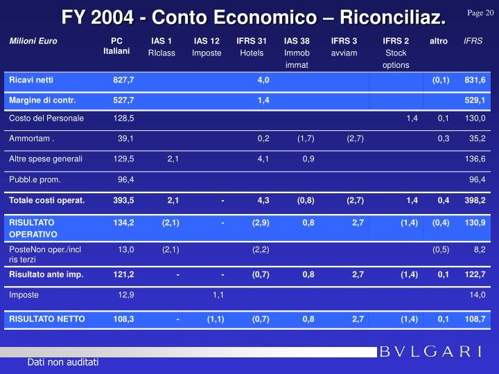 FY 2004 - Conto Economico – Riconciliaz.