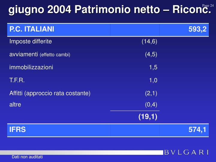 giugno 2004 Patrimonio netto – Riconc.