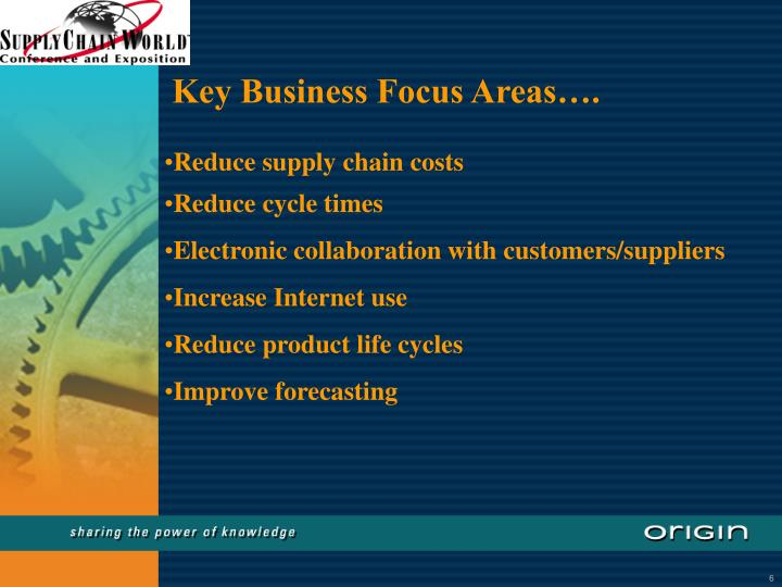 Key Business Focus Areas….