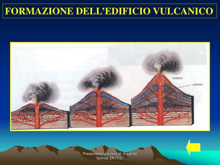 FORMAZIONE DELL'EDIFICIO VULCANICO
