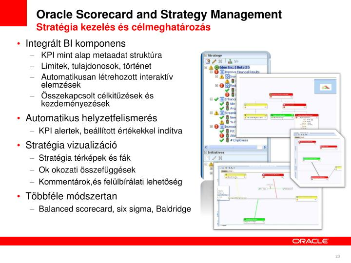 Oracle Scorecard and Strategy Management