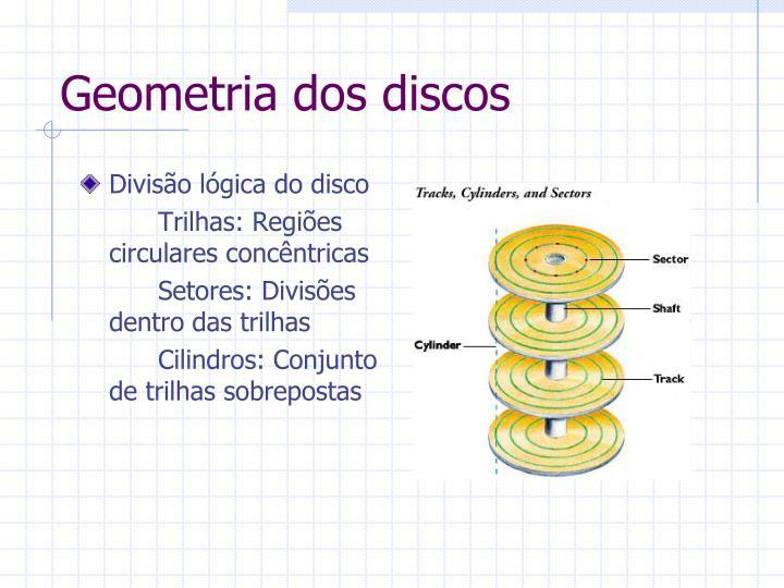 Geometria dos discos