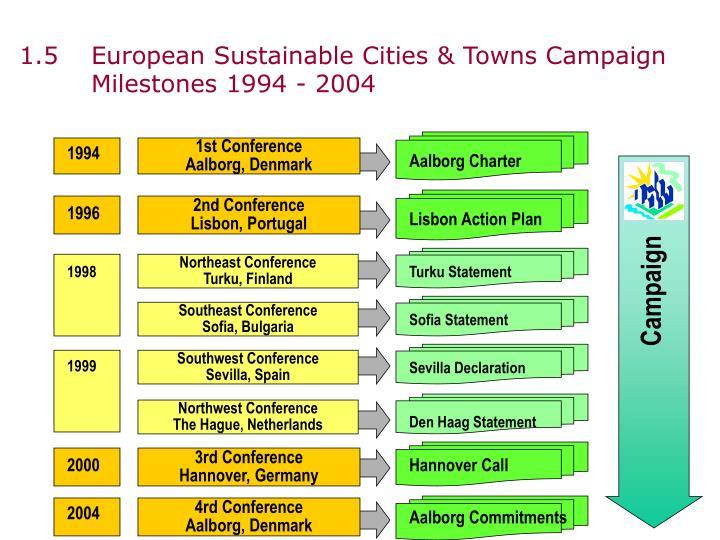 Aalborg Commitments