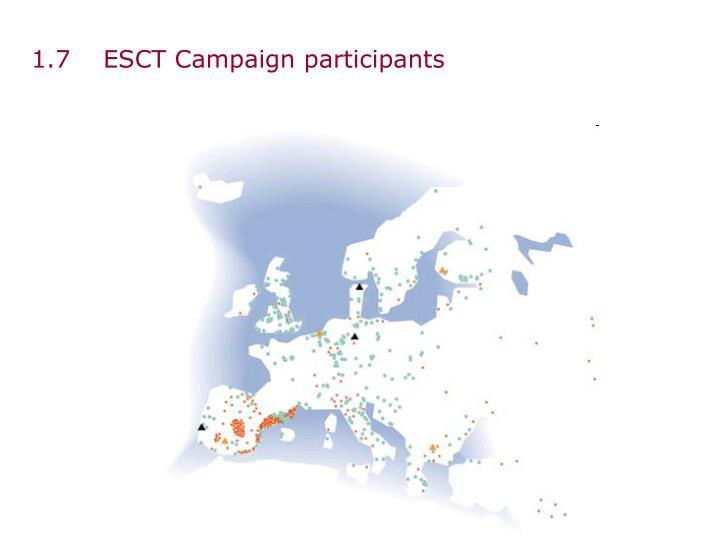 1.7 ESCT Campaign participants