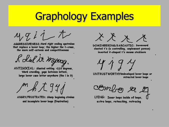 Graphology Examples