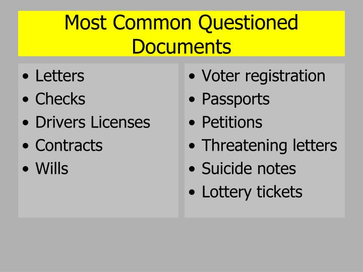 Most common questioned documents
