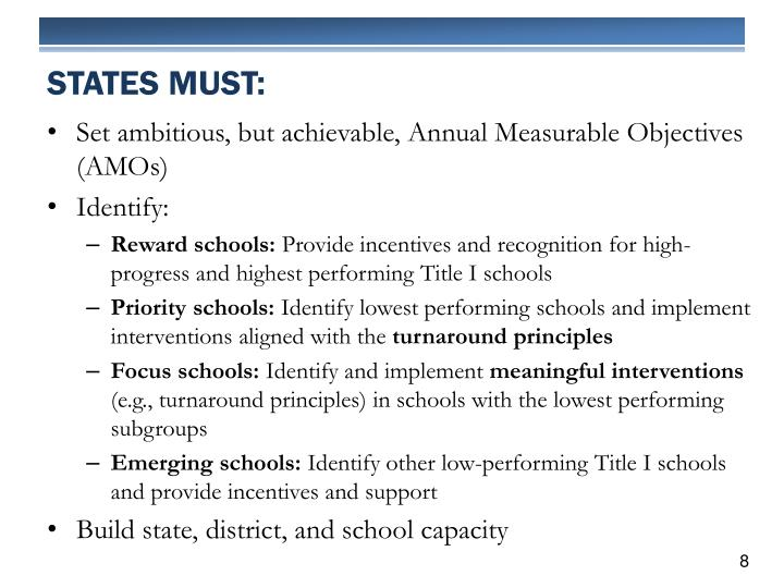 STATES MUST:
