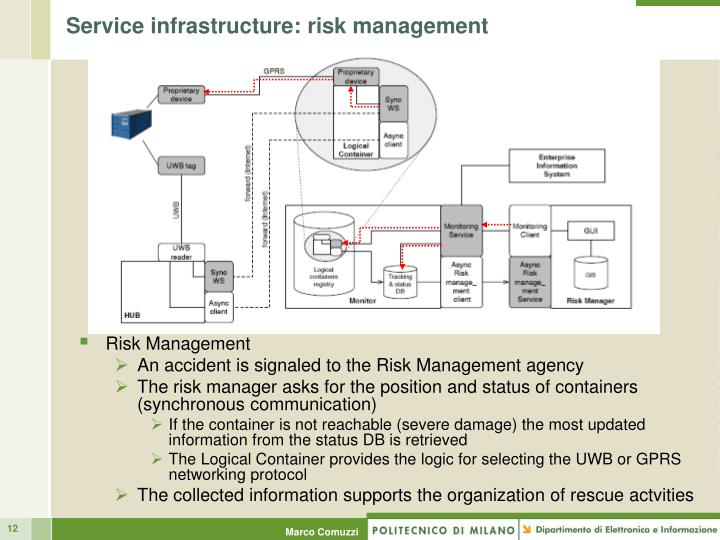 Service infrastructure: risk management