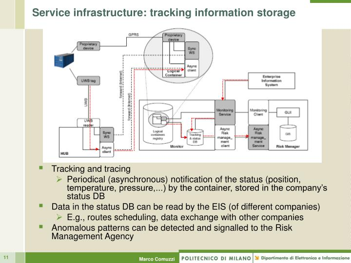 Service infrastructure: tracking information storage