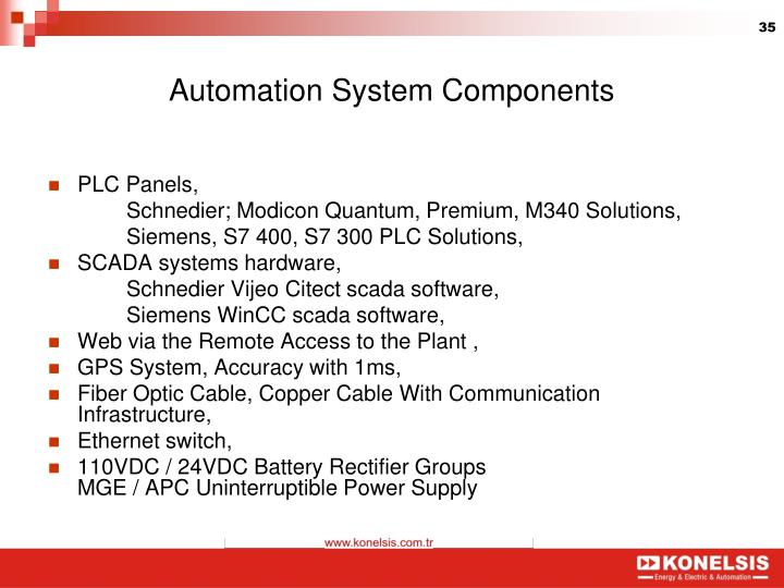 Automation System Components