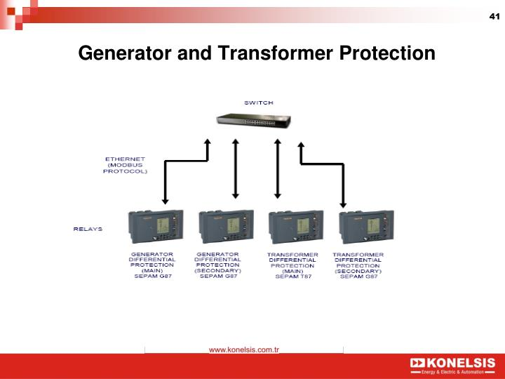 Generator and Transformer Protection