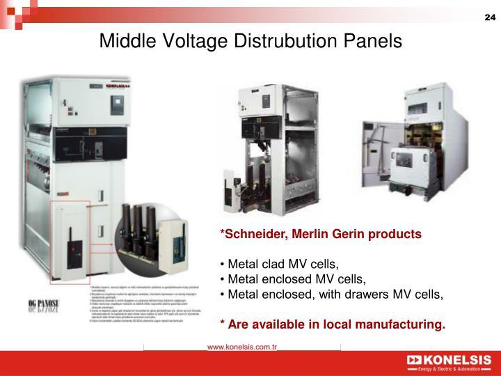Middle Voltage Distrubution Panels