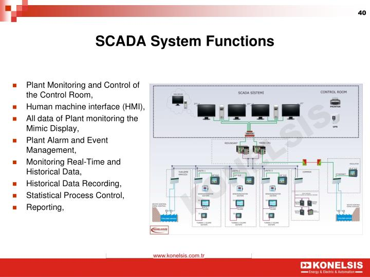 SCADA System Functions