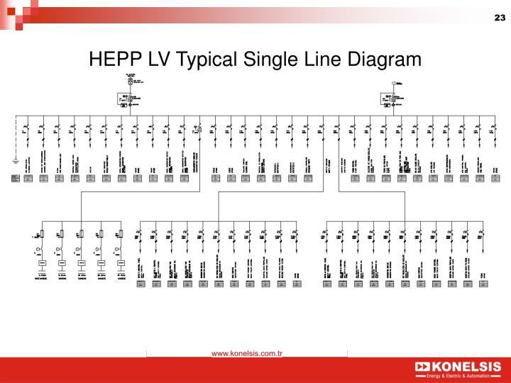 HEPP LV Typical Single Line Diagram