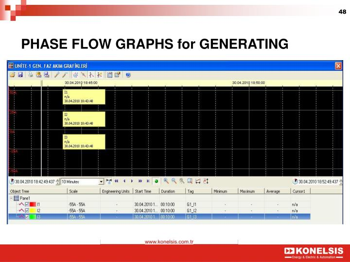 PHASE FLOW GRAPHS for GENERATING