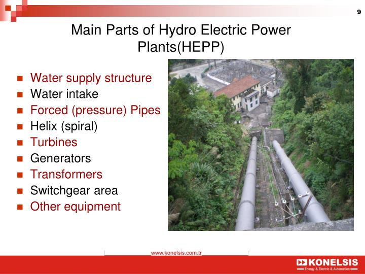 Main Parts of Hydro Electric Power Plants(HEPP)