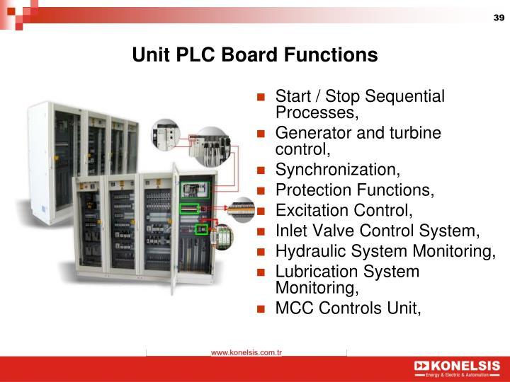 Unit PLC Board Functions