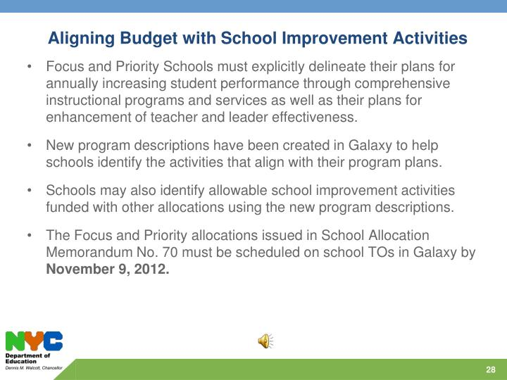 Aligning Budget with School Improvement Activities