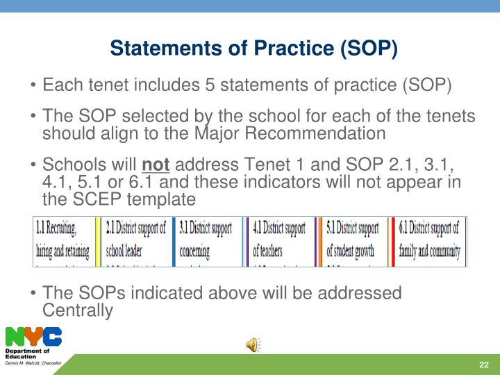 Each tenet includes 5 statements of practice (SOP)