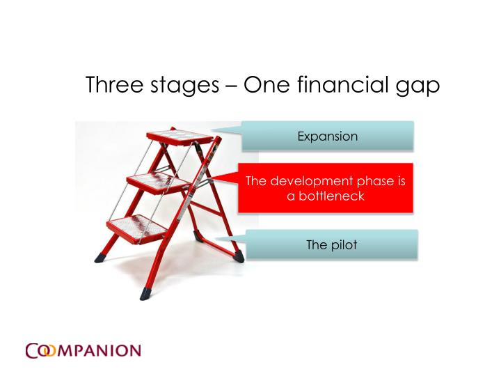 Three stages – One financial gap