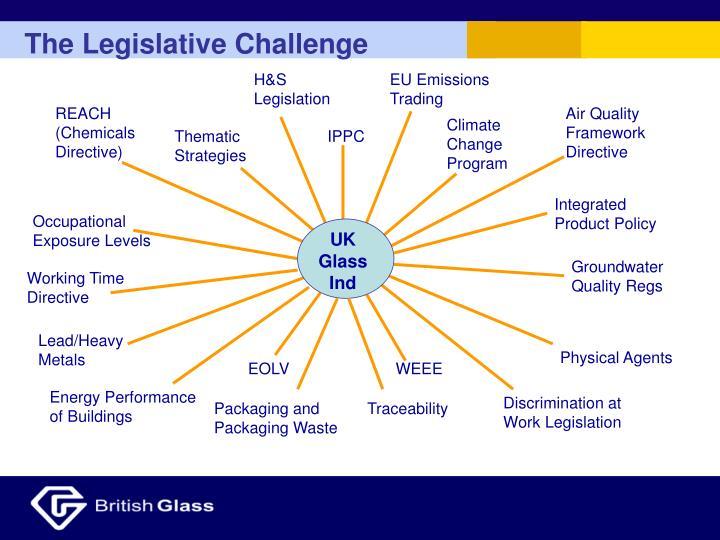 The Legislative Challenge
