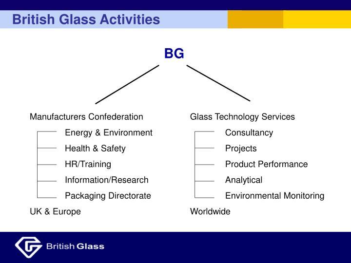 British Glass Activities