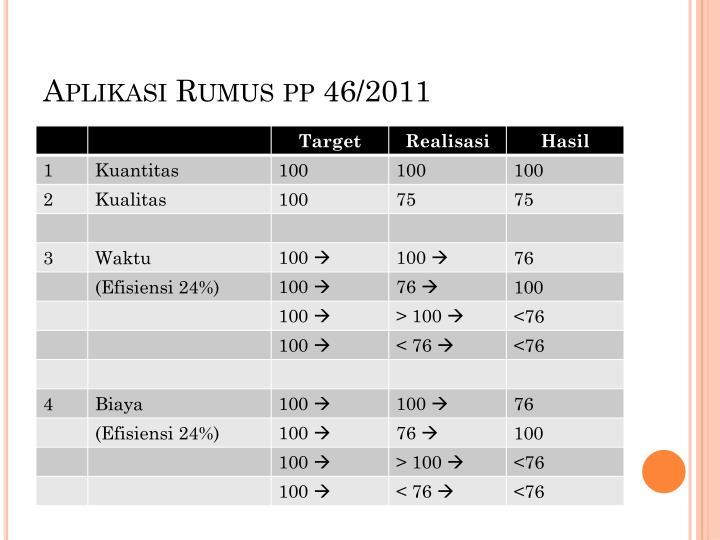 Aplikasi Rumus pp 46/2011
