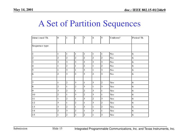 A Set of Partition Sequences