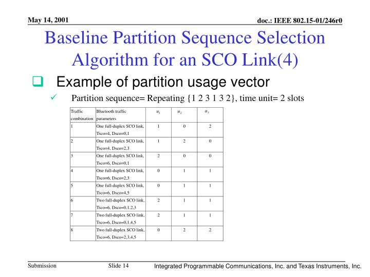 Baseline Partition Sequence Selection Algorithm for an SCO Link(4)