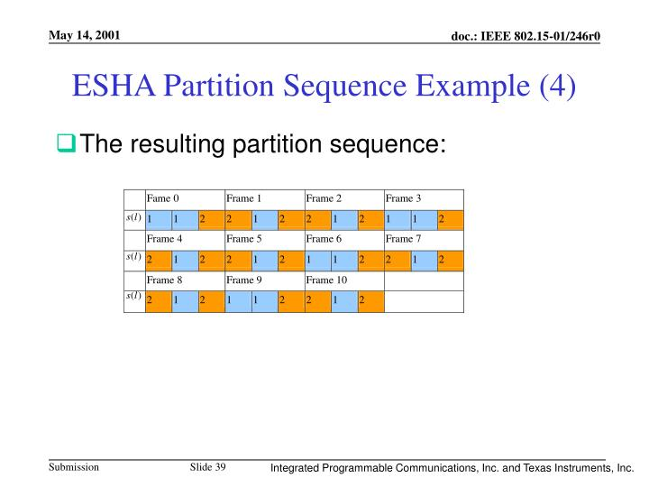 ESHA Partition Sequence Example (4)