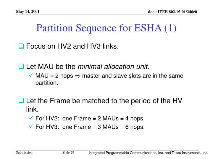 Partition Sequence for ESHA (1)
