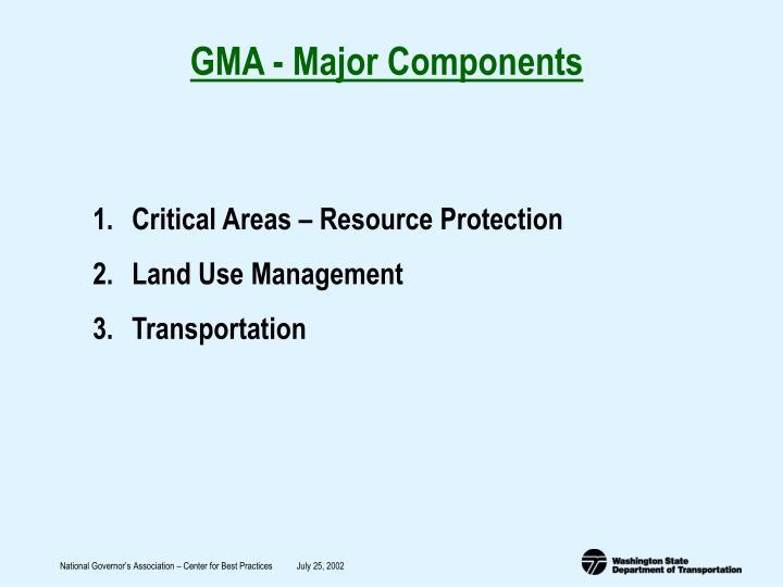 GMA - Major Components