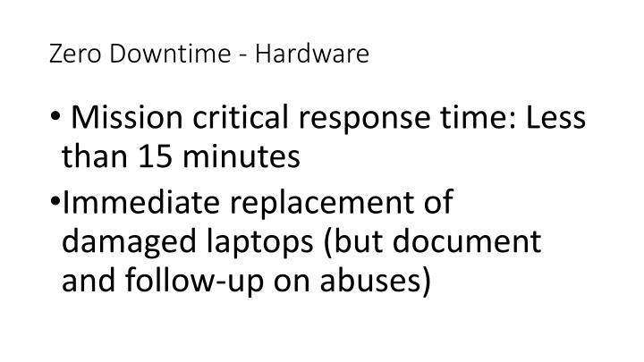 Zero Downtime - Hardware