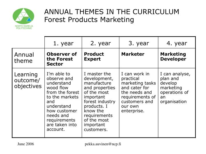 ANNUAL THEMES IN THE CURRICULUM