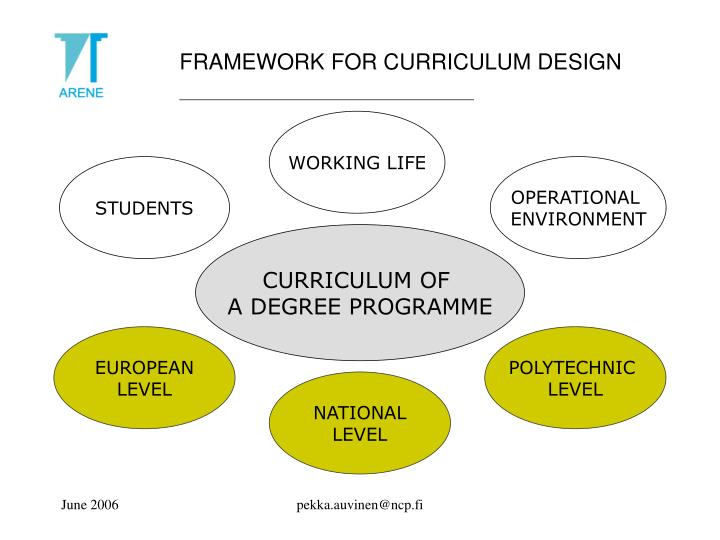 FRAMEWORK FOR CURRICULUM DESIGN