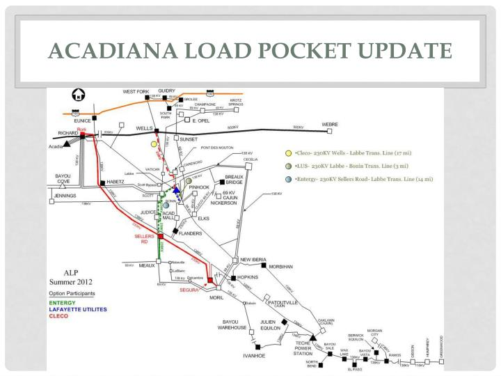 ACADIANA Load pocket update