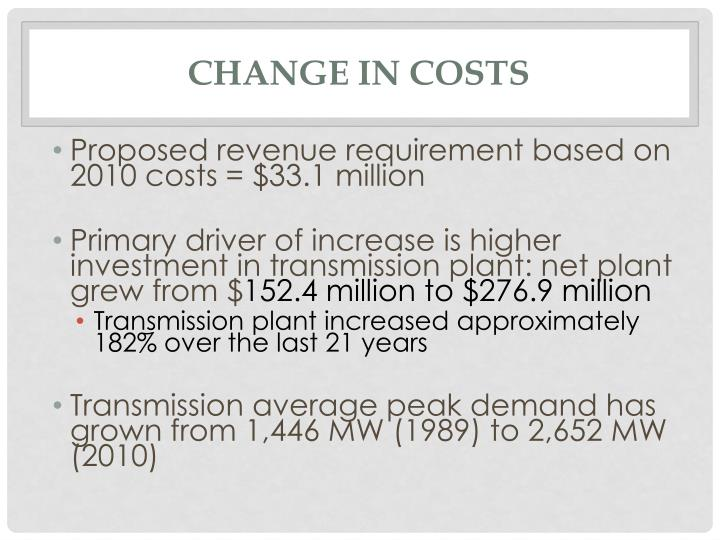 Change in Costs