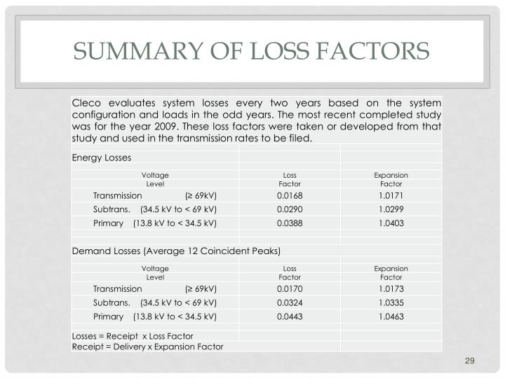 Summary of loss factors