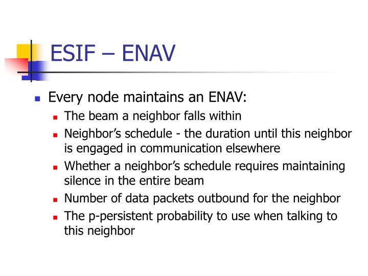 ESIF – ENAV