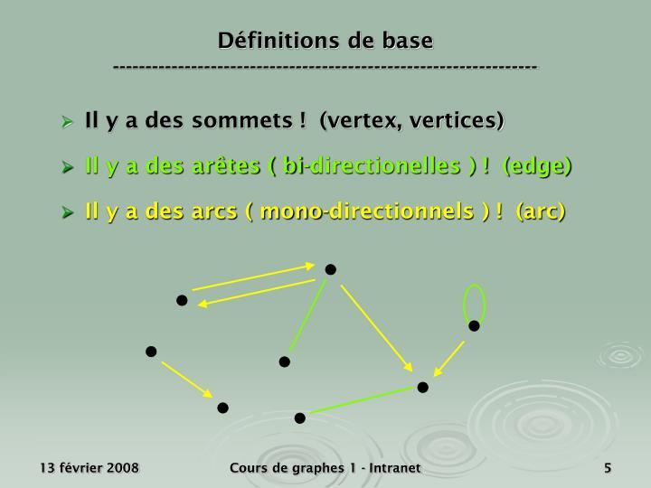 Définitions de base
