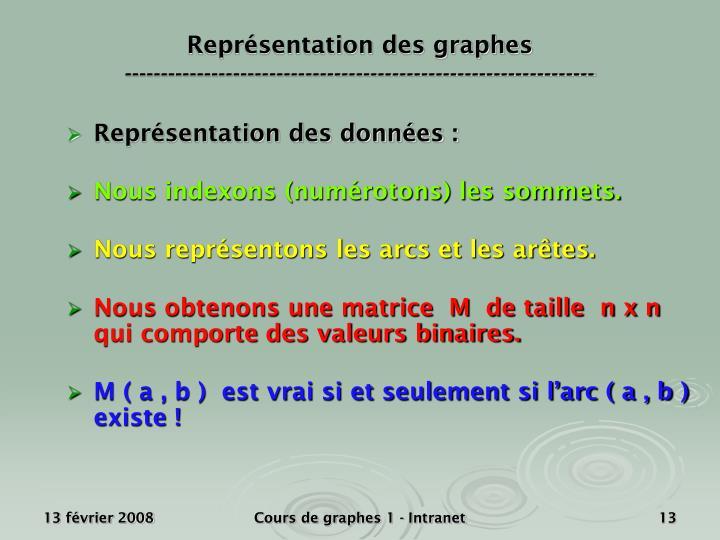 Représentation des graphes