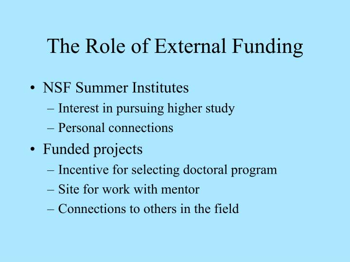 The Role of External Funding