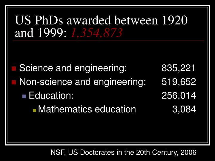 US PhDs awarded between 1920 and 1999:
