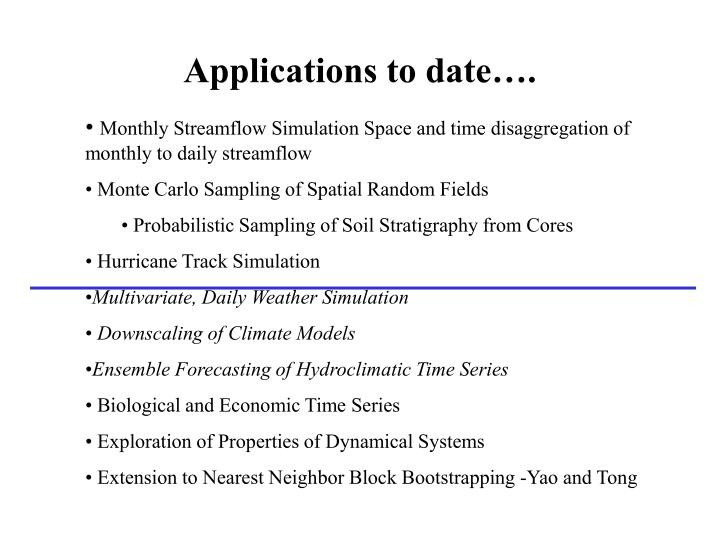 Applications to date….