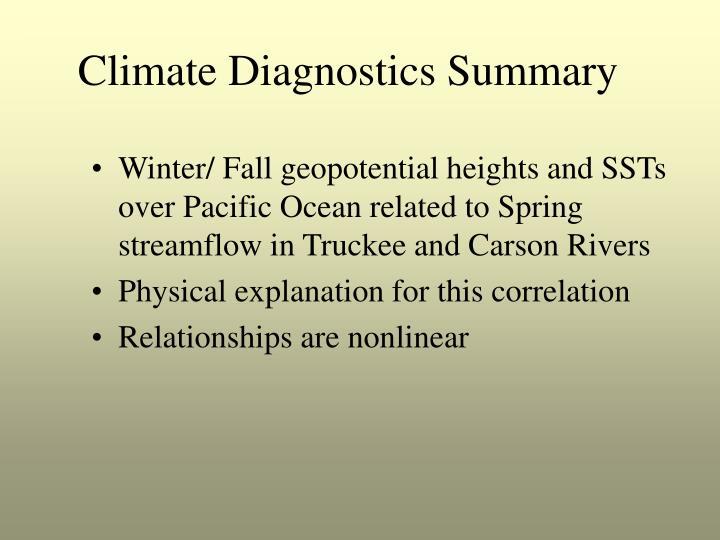 Climate Diagnostics Summary