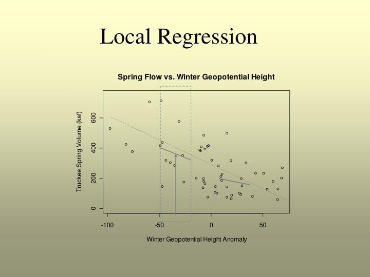 Local Regression