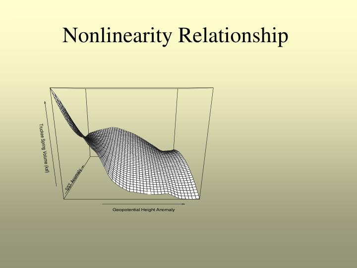 Nonlinearity Relationship