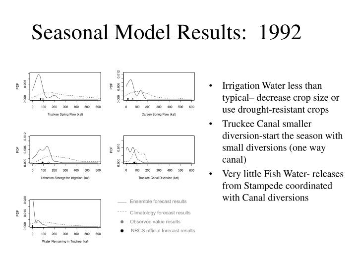 Seasonal Model Results:  1992